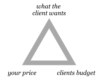 client triangle